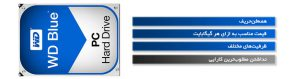 WD5000 (آبی)