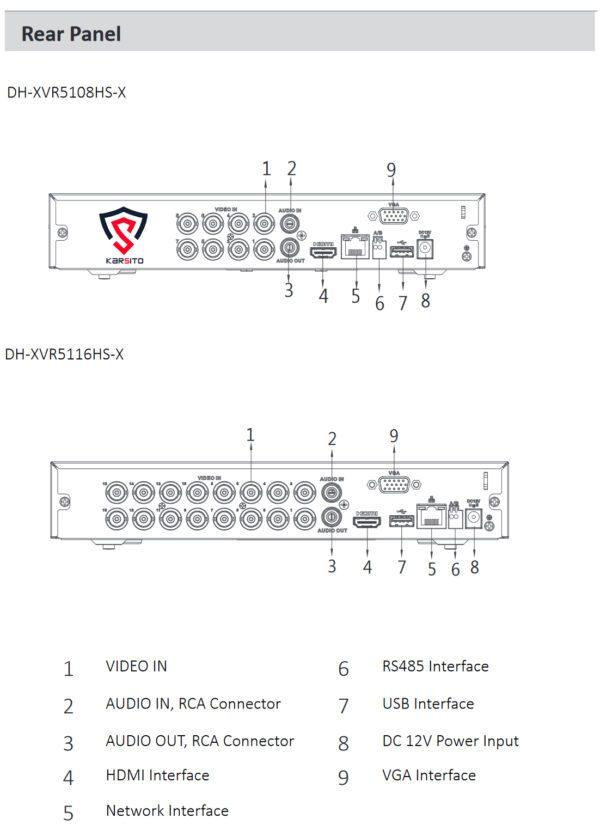 XVR5108HS X 1